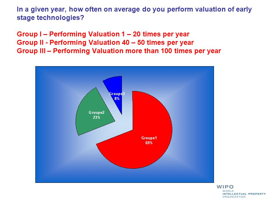 In a given year, how often on average do you perform valuation of early stage technologies.