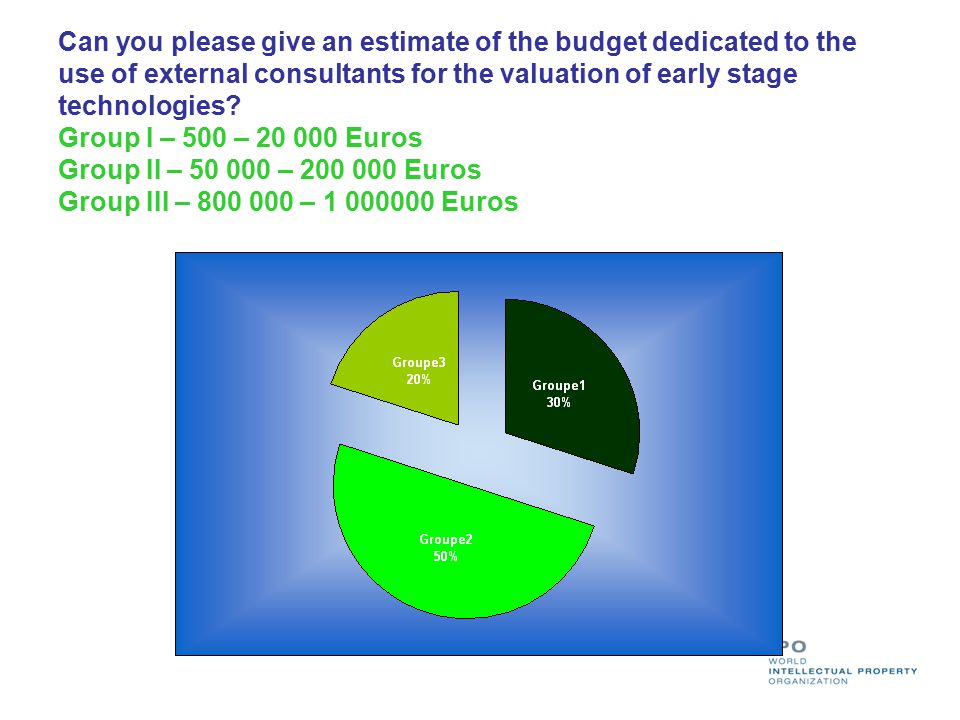 Can you please give an estimate of the budget dedicated to the use of external consultants for the valuation of early stage technologies.