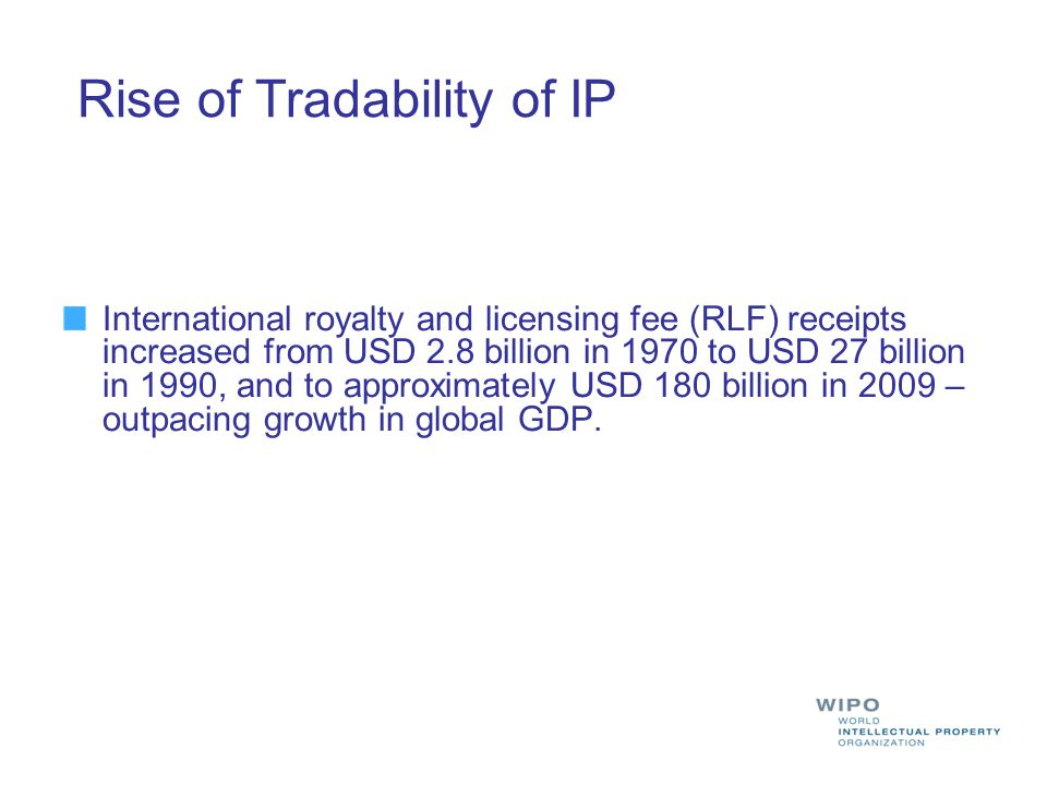 Rise of Tradability of IP