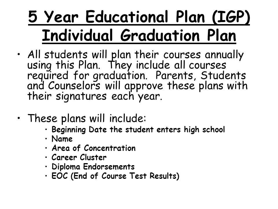 5 Year Educational Plan (IGP) Individual Graduation Plan
