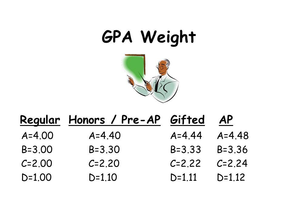 Regular Honors / Pre-AP Gifted AP