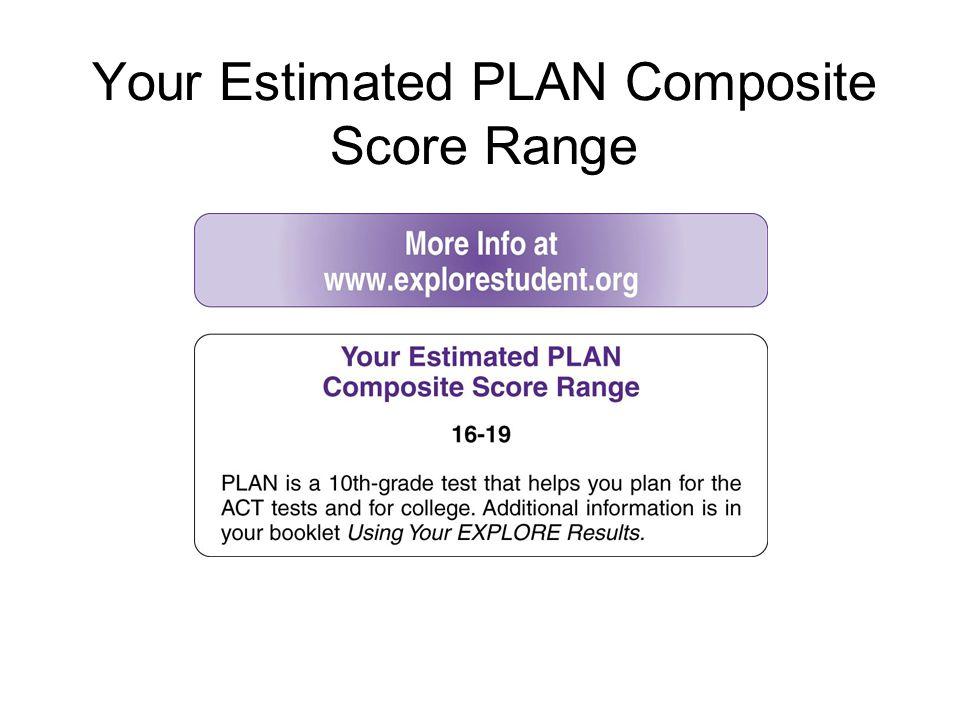 Your Estimated PLAN Composite Score Range