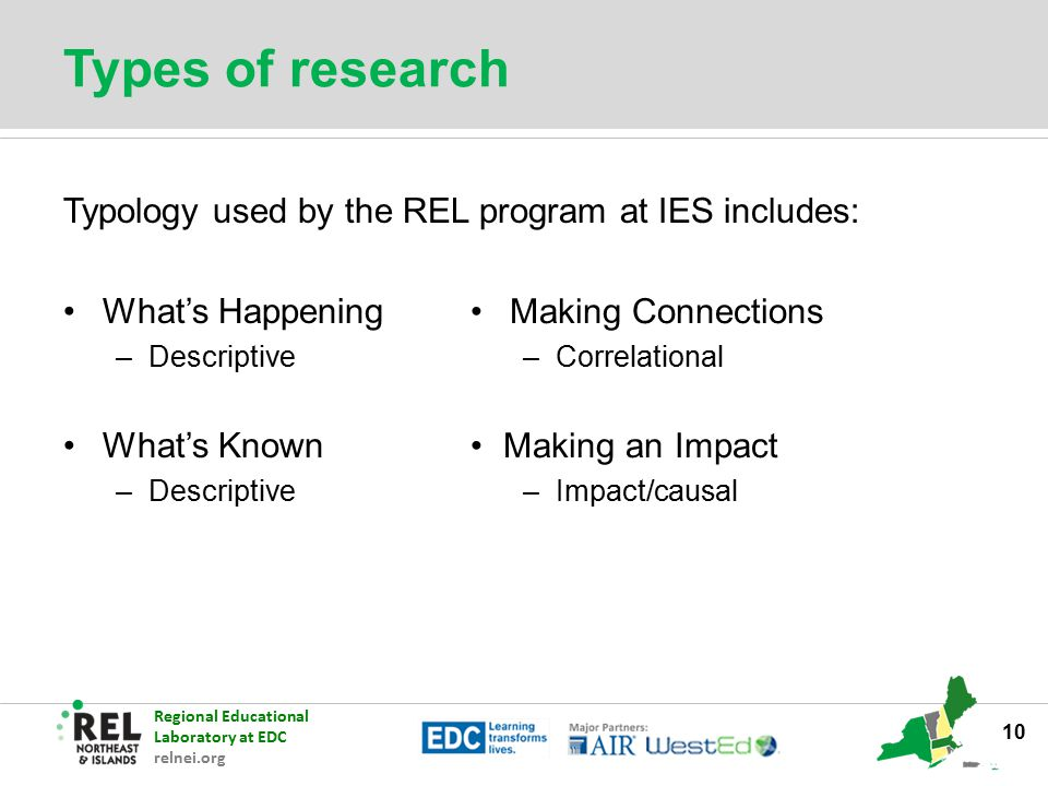 Types of research Typology used by the REL program at IES includes: