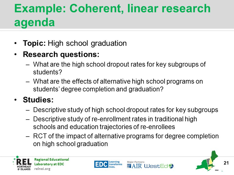 Example: Coherent, linear research agenda