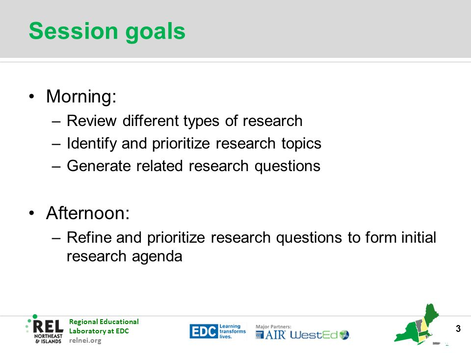Session goals Morning: Afternoon: Review different types of research