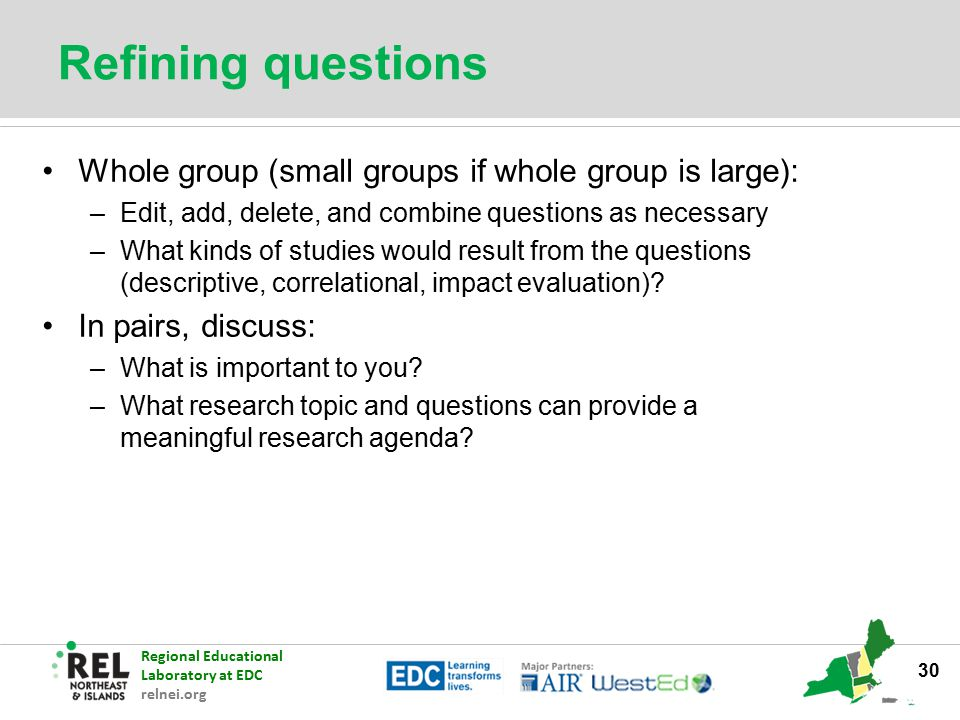 Refining questions Whole group (small groups if whole group is large):
