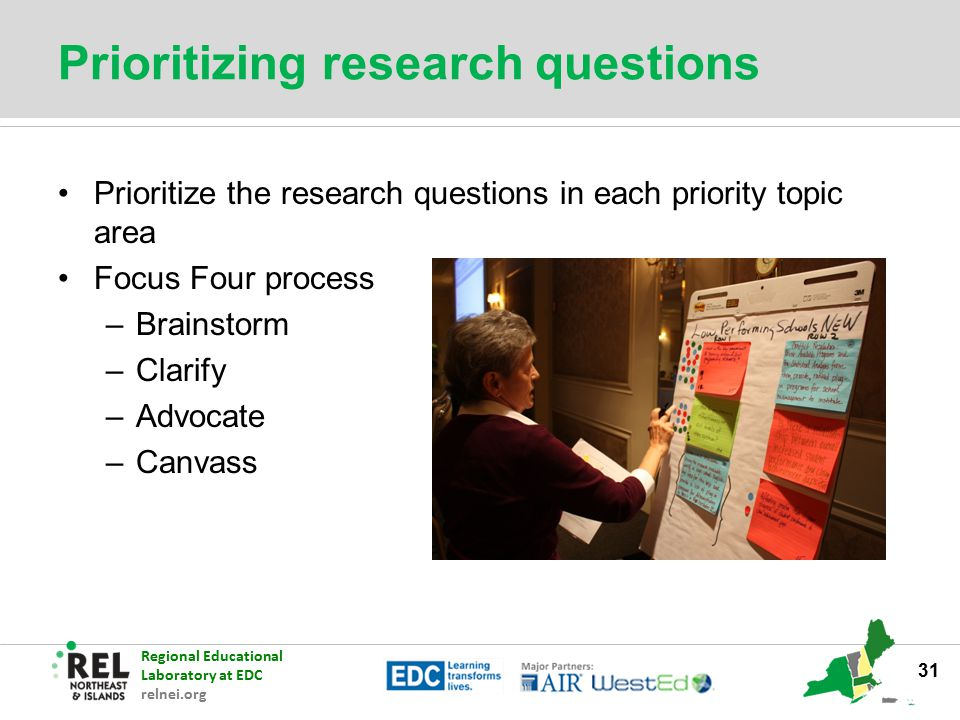 Prioritizing research questions