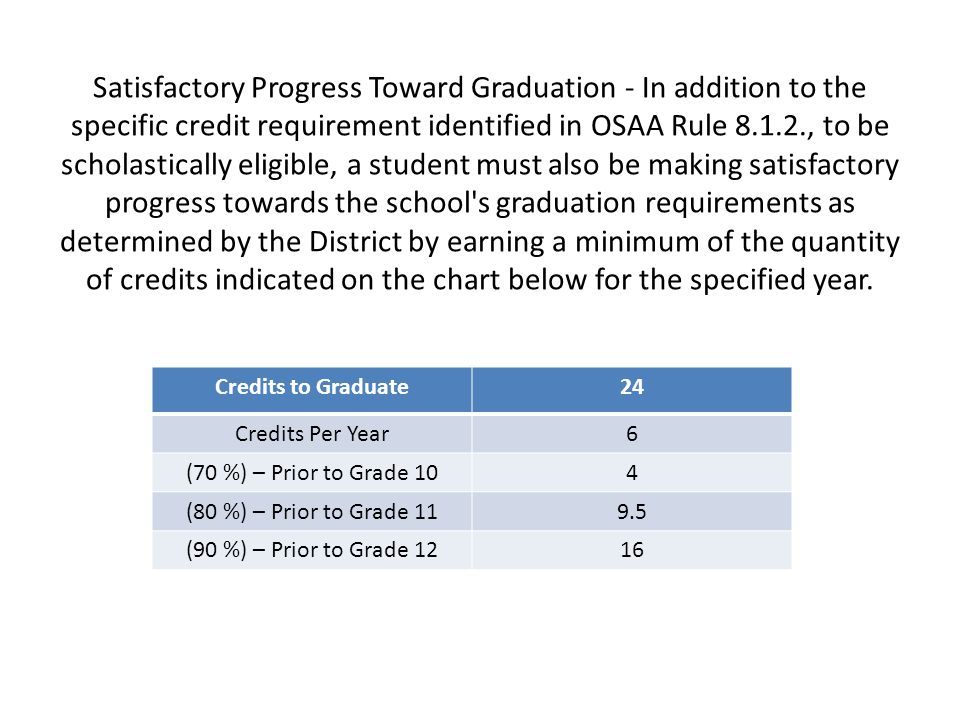 Satisfactory Progress Toward Graduation - In addition to the specific credit requirement identified in OSAA Rule 8.1.2., to be scholastically eligible, a student must also be making satisfactory progress towards the school s graduation requirements as determined by the District by earning a minimum of the quantity of credits indicated on the chart below for the specified year.