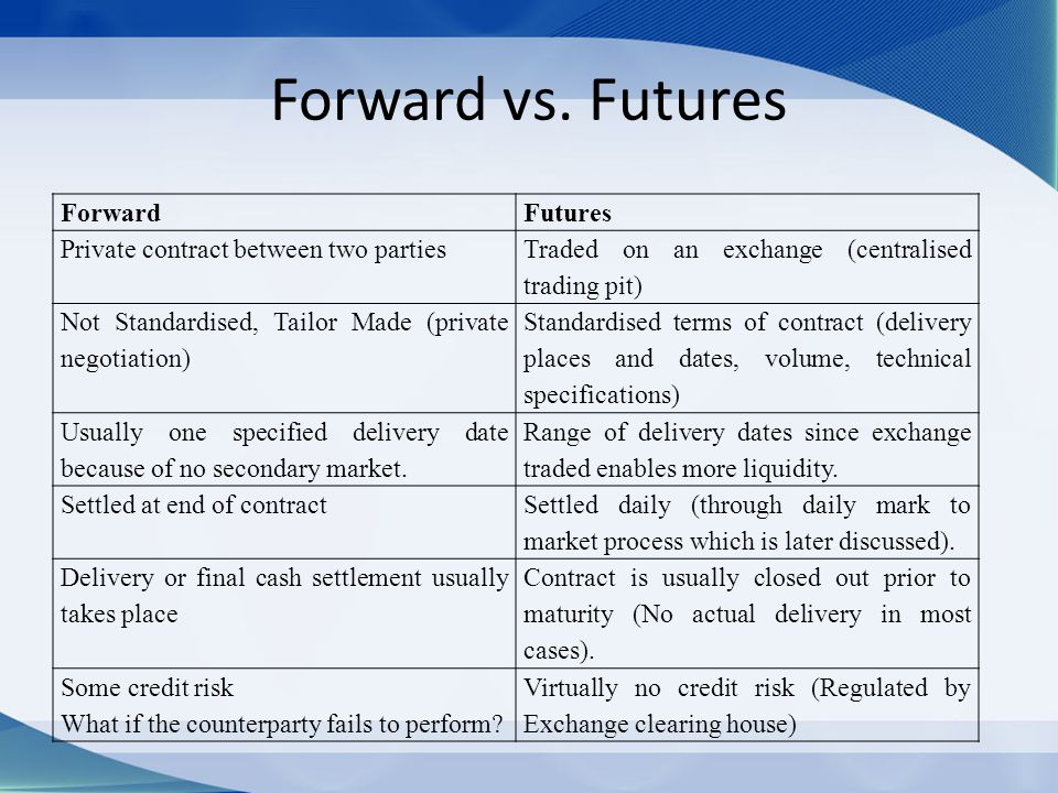 Forward vs. Futures Forward Futures