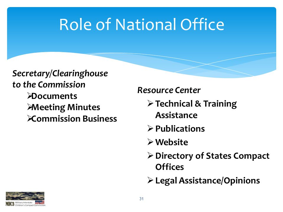 Role of National Office