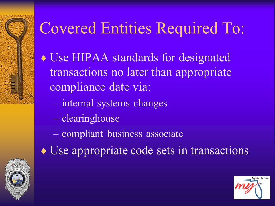 Covered Entities Required To: