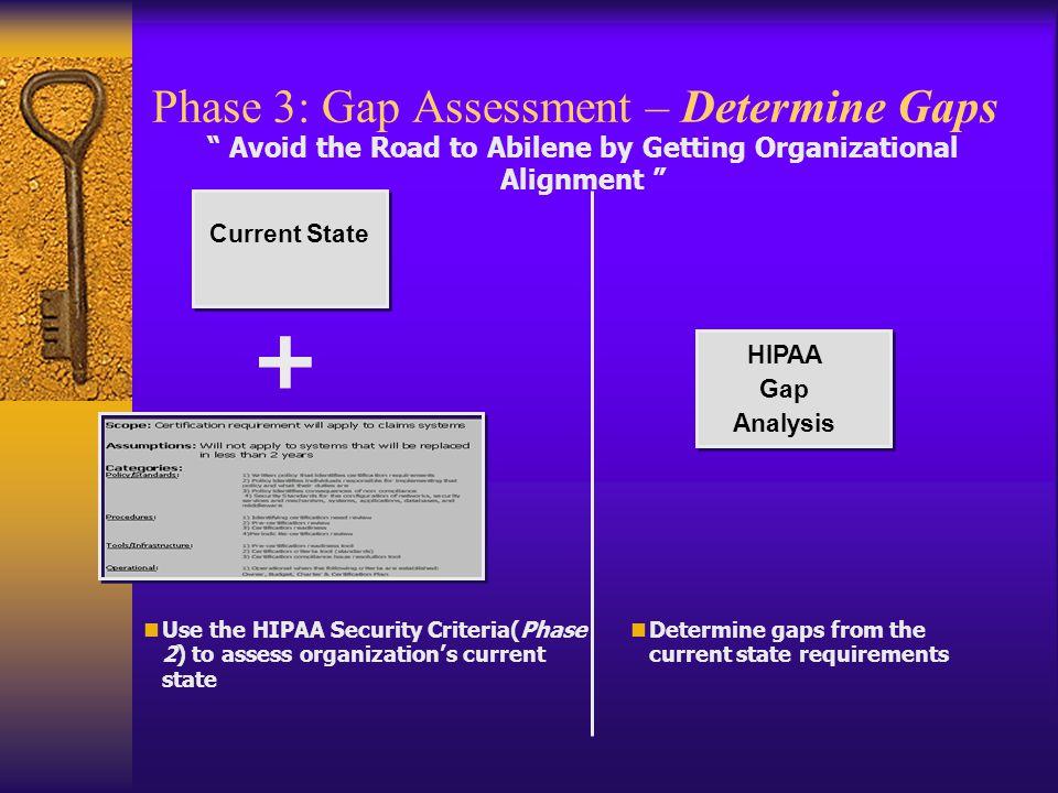 Phase 3: Gap Assessment – Determine Gaps