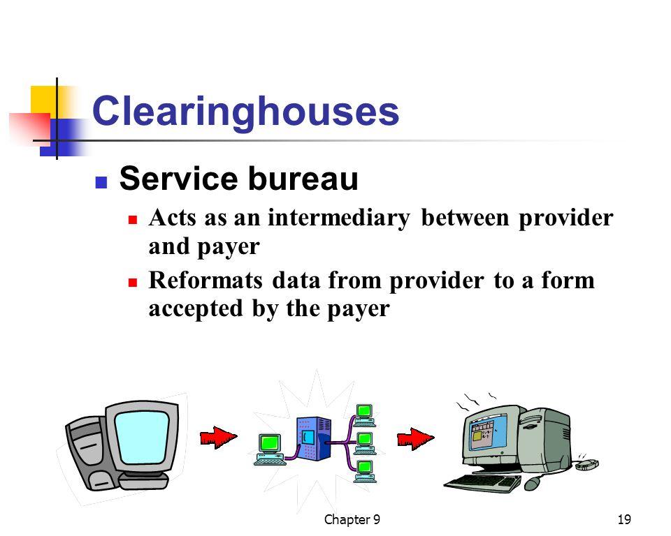 Clearinghouses Service bureau
