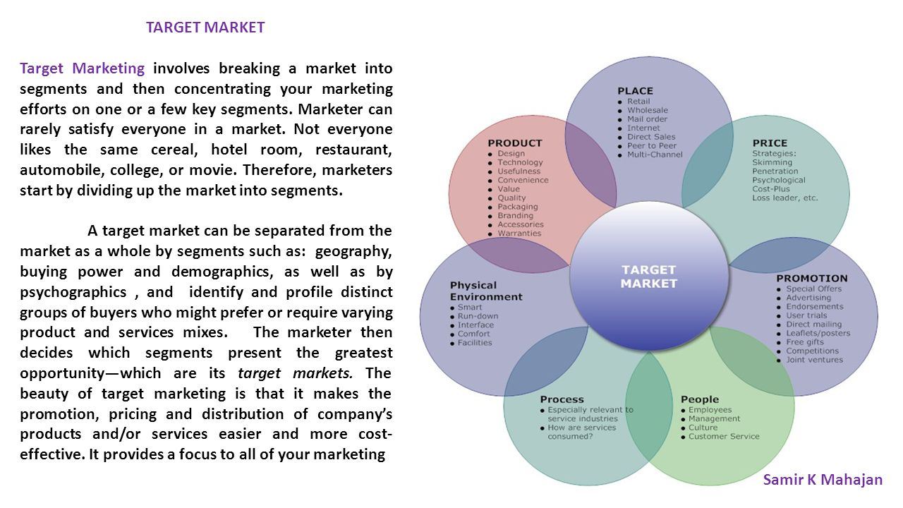 target market A clear review of how firms can select target markets designed for university-level marketing students.