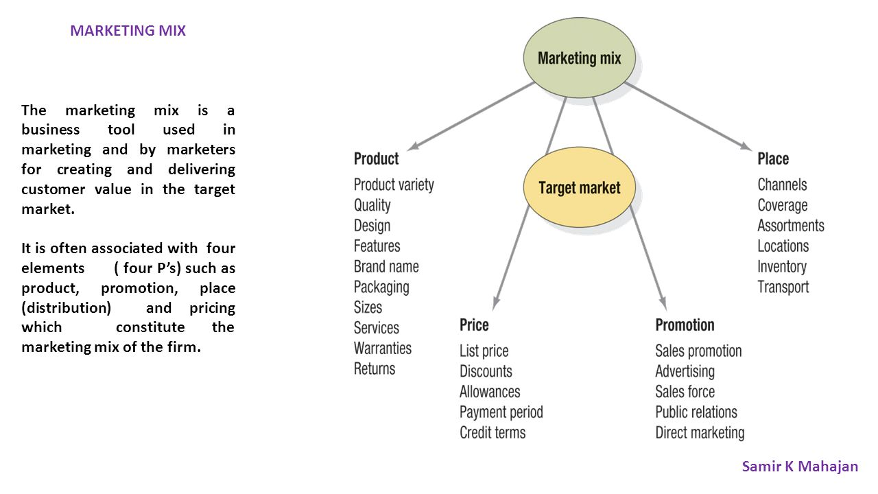 transportation marketing mix