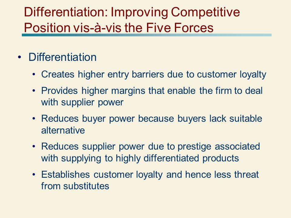 Differentiation: Improving Competitive Position vis-à-vis the Five Forces