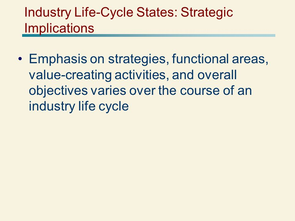 Industry Life-Cycle States: Strategic Implications