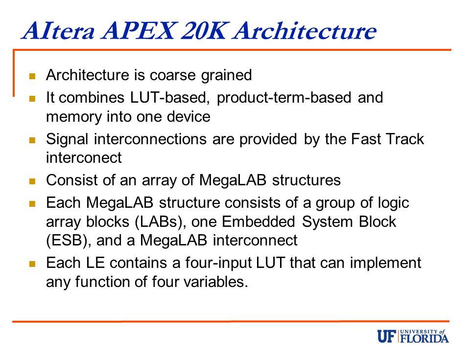 AItera APEX 20K Architecture