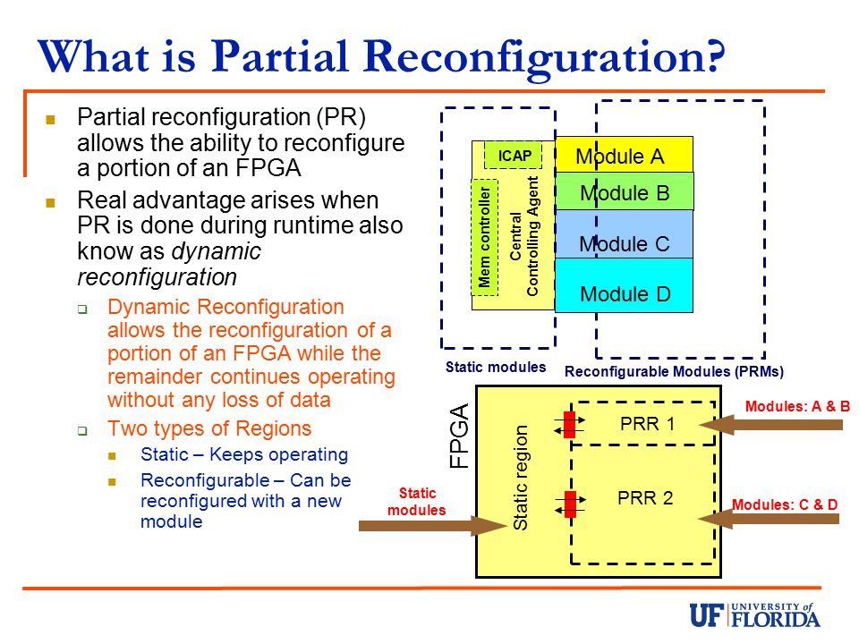What is Partial Reconfiguration