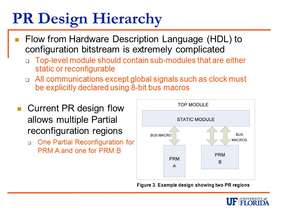 PR Design Hierarchy Flow from Hardware Description Language (HDL) to configuration bitstream is extremely complicated.
