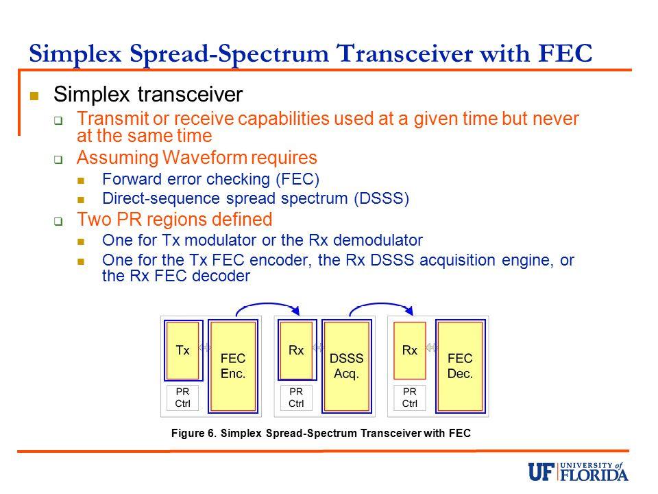 Simplex Spread-Spectrum Transceiver with FEC