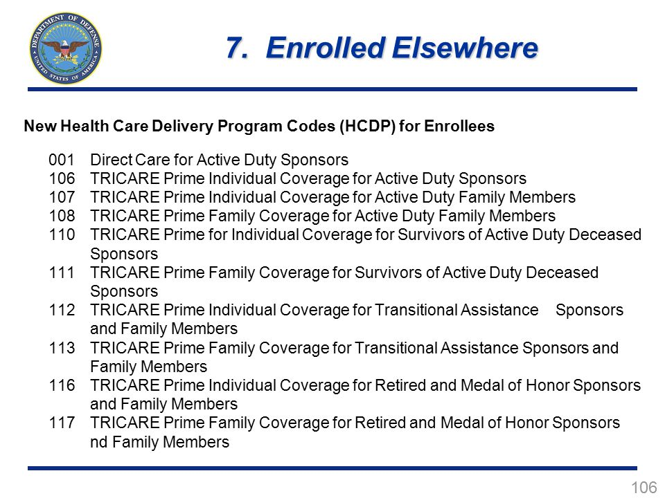 7. Enrolled Elsewhere New Health Care Delivery Program Codes (HCDP) for Enrollees. 001 Direct Care for Active Duty Sponsors.
