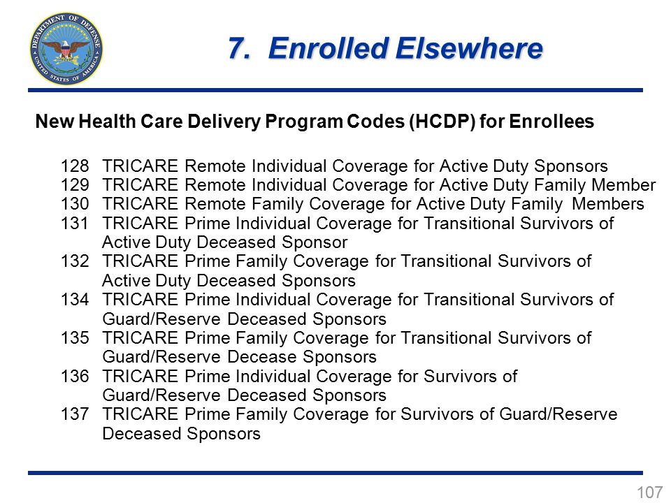7. Enrolled Elsewhere New Health Care Delivery Program Codes (HCDP) for Enrollees. 128 TRICARE Remote Individual Coverage for Active Duty Sponsors.