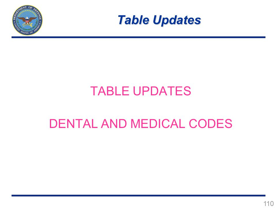 DENTAL AND MEDICAL CODES