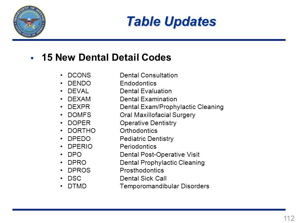 Table Updates 15 New Dental Detail Codes DCONS Dental Consultation