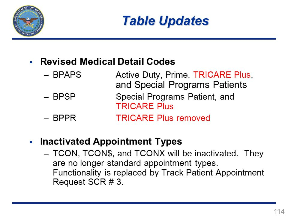 Table Updates Revised Medical Detail Codes