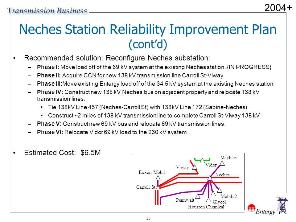 Neches Station Reliability Improvement Plan (cont'd)