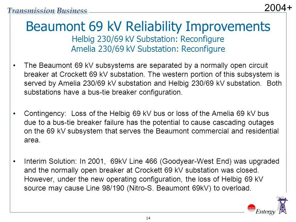 2004+ Beaumont 69 kV Reliability Improvements Helbig 230/69 kV Substation: Reconfigure Amelia 230/69 kV Substation: Reconfigure.