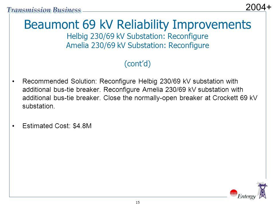 2004+ Beaumont 69 kV Reliability Improvements Helbig 230/69 kV Substation: Reconfigure Amelia 230/69 kV Substation: Reconfigure (cont'd)
