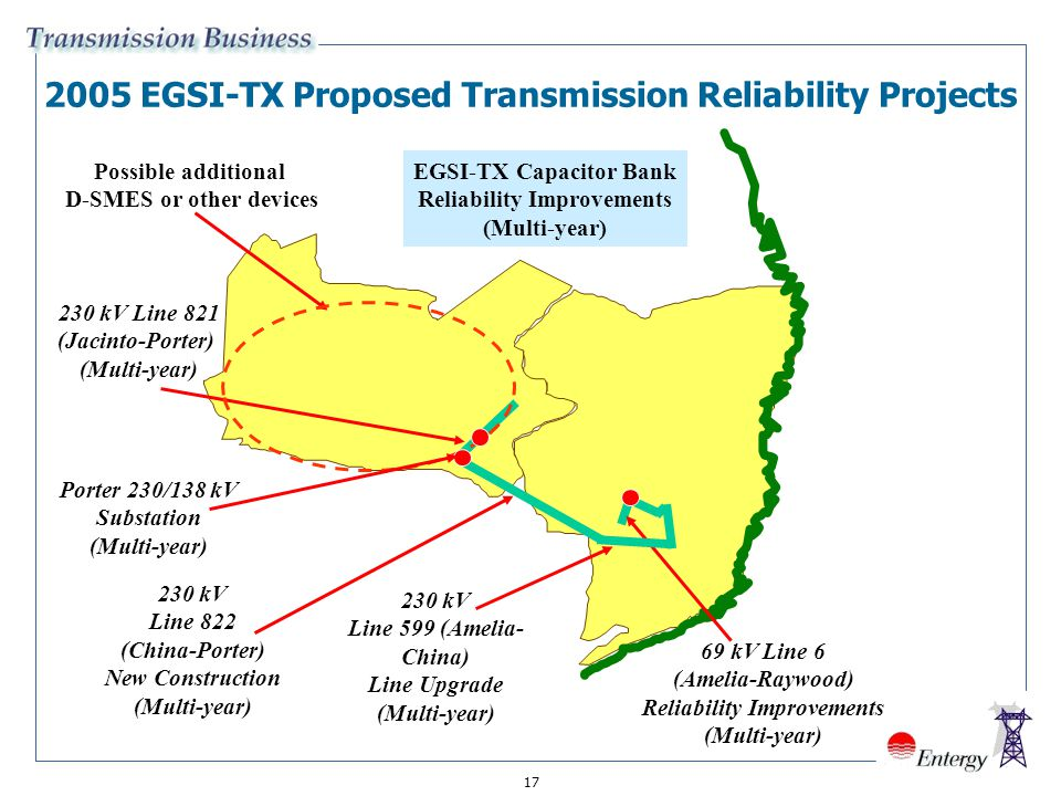 2005 EGSI-TX Proposed Transmission Reliability Projects