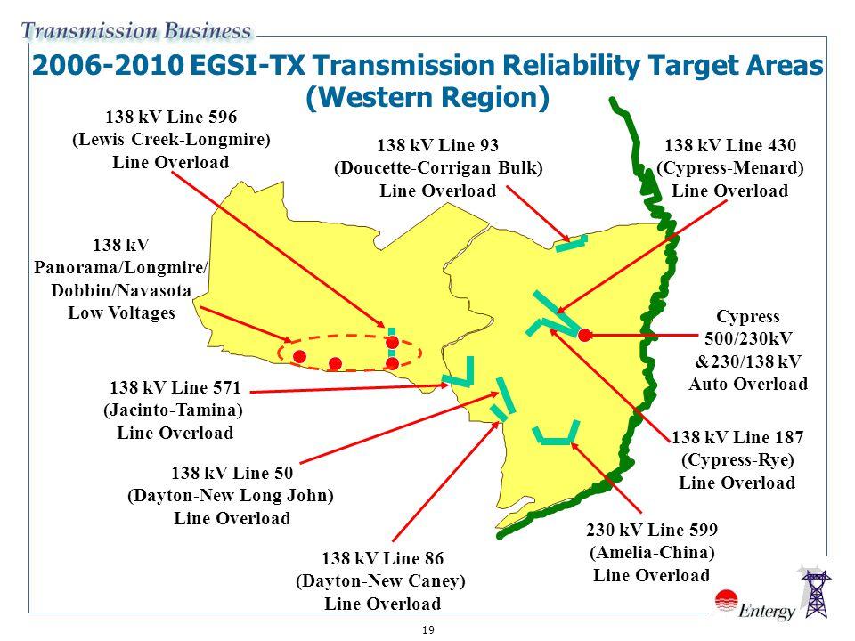 2006-2010 EGSI-TX Transmission Reliability Target Areas