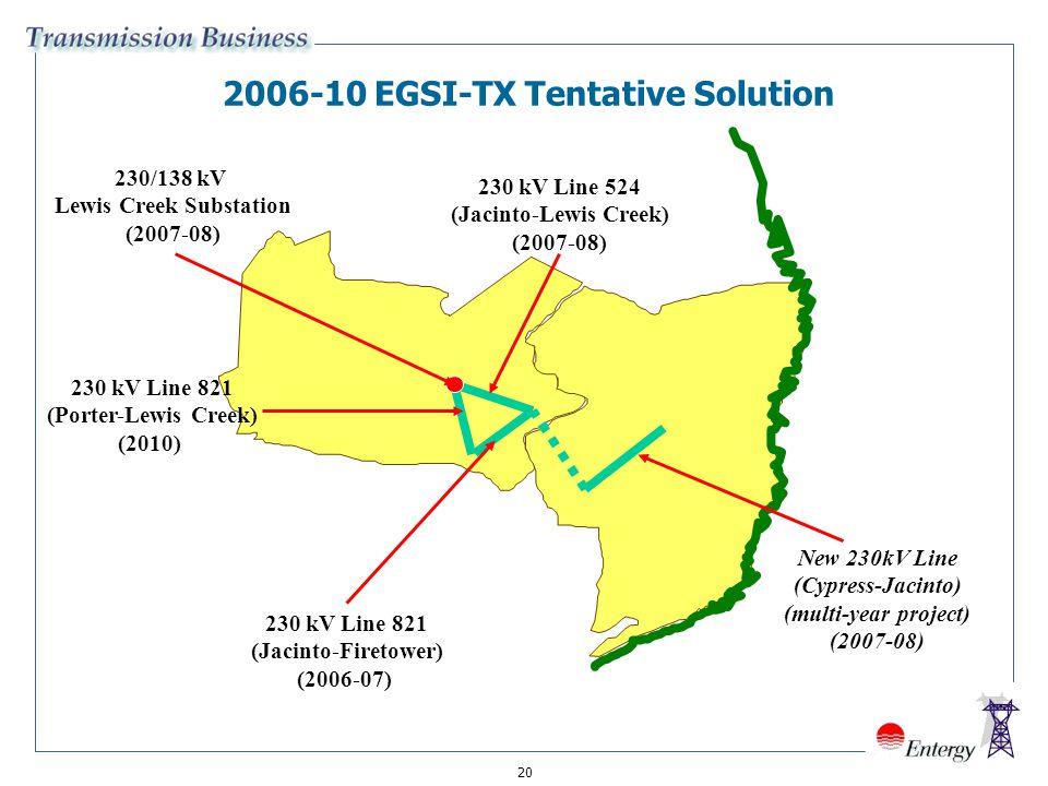 2006-10 EGSI-TX Tentative Solution