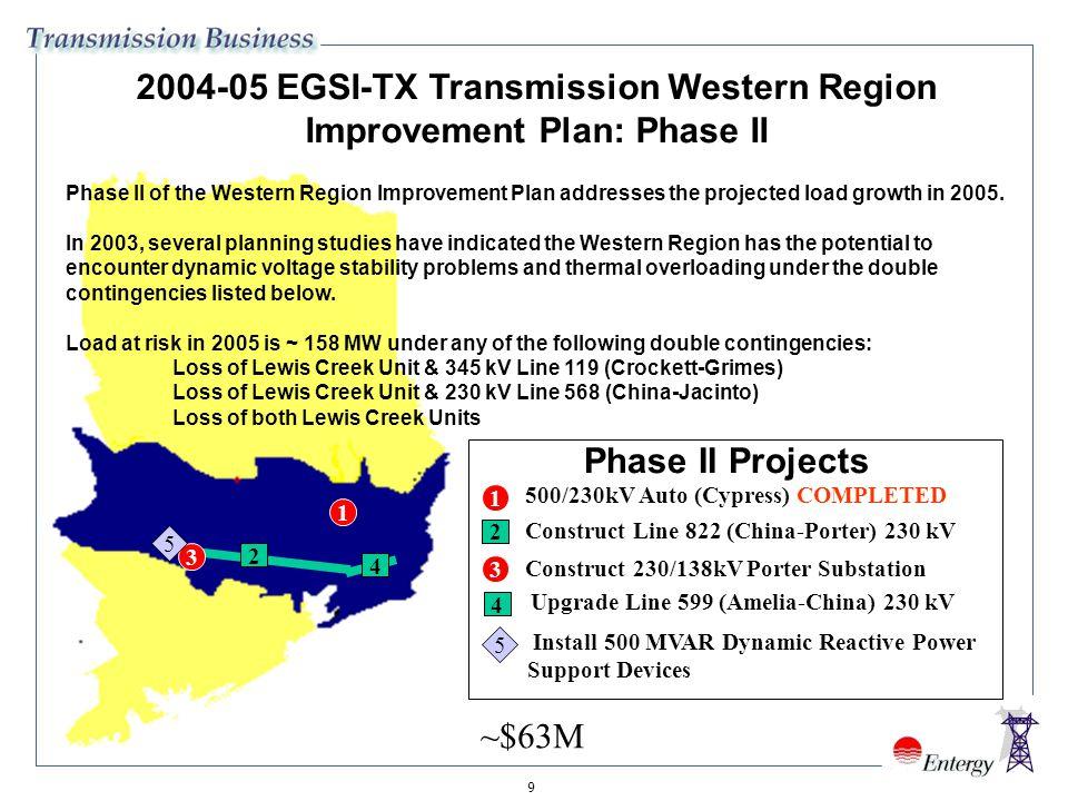 2004-05 EGSI-TX Transmission Western Region Improvement Plan: Phase II
