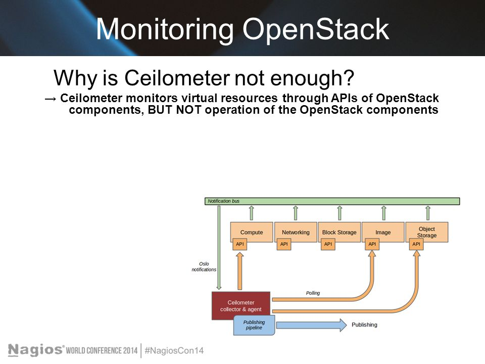 Monitoring OpenStack Why is Ceilometer not enough