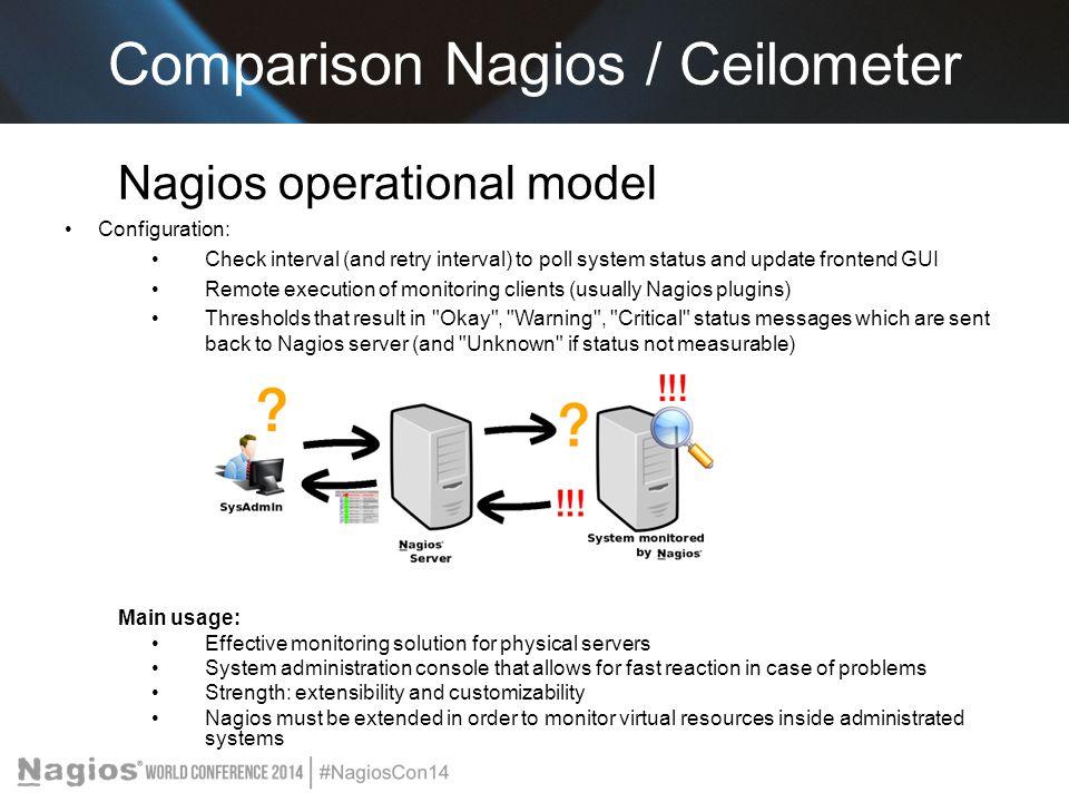 Comparison Nagios / Ceilometer