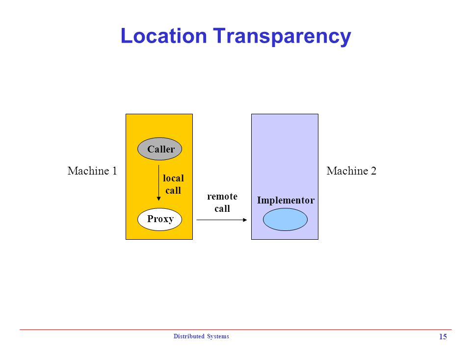 Location Transparency