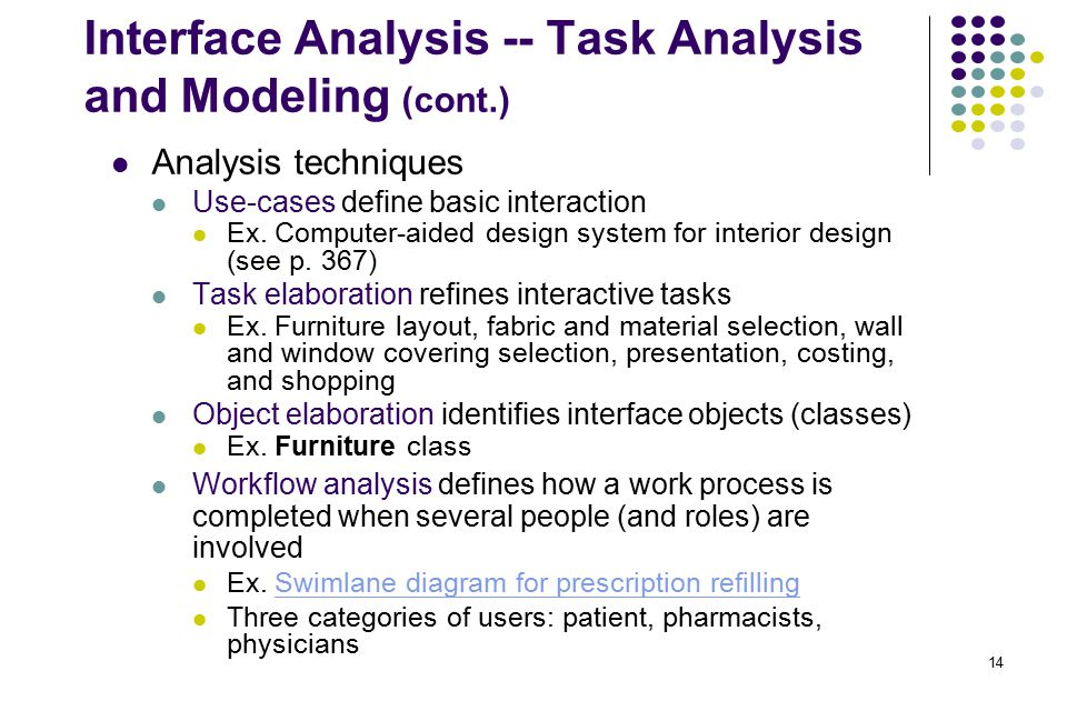 Interface Analysis -- Task Analysis and Modeling (cont.)