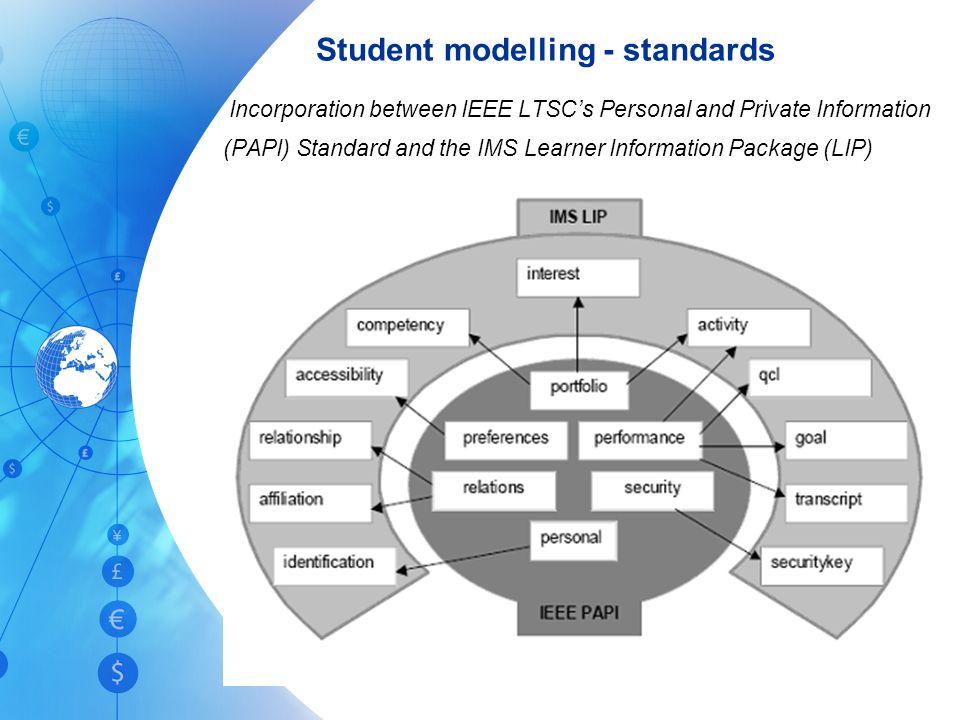Student modelling - standards