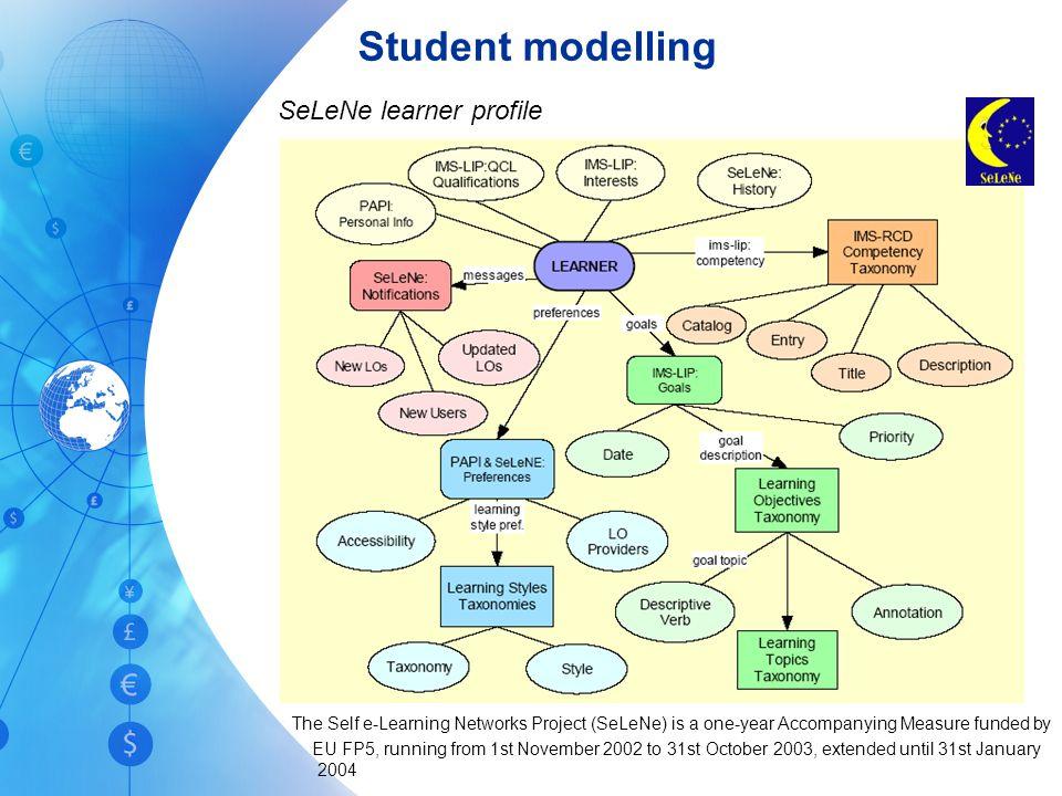Student modelling SeLeNe learner profile