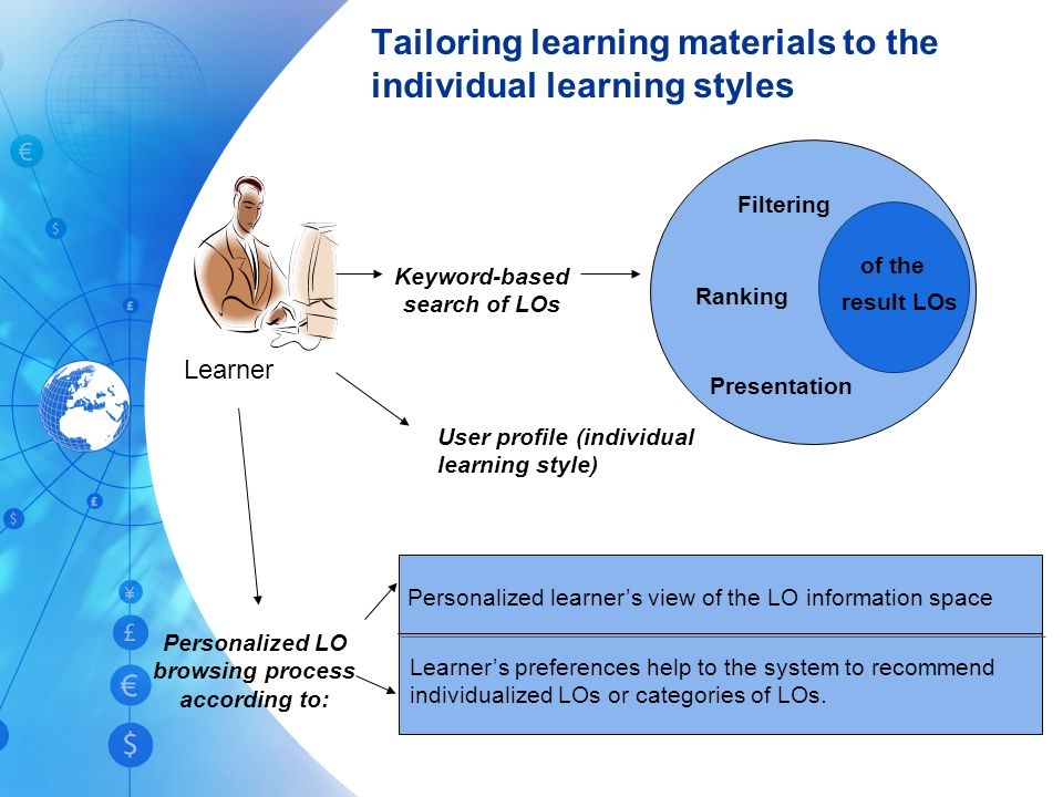 Tailoring learning materials to the individual learning styles