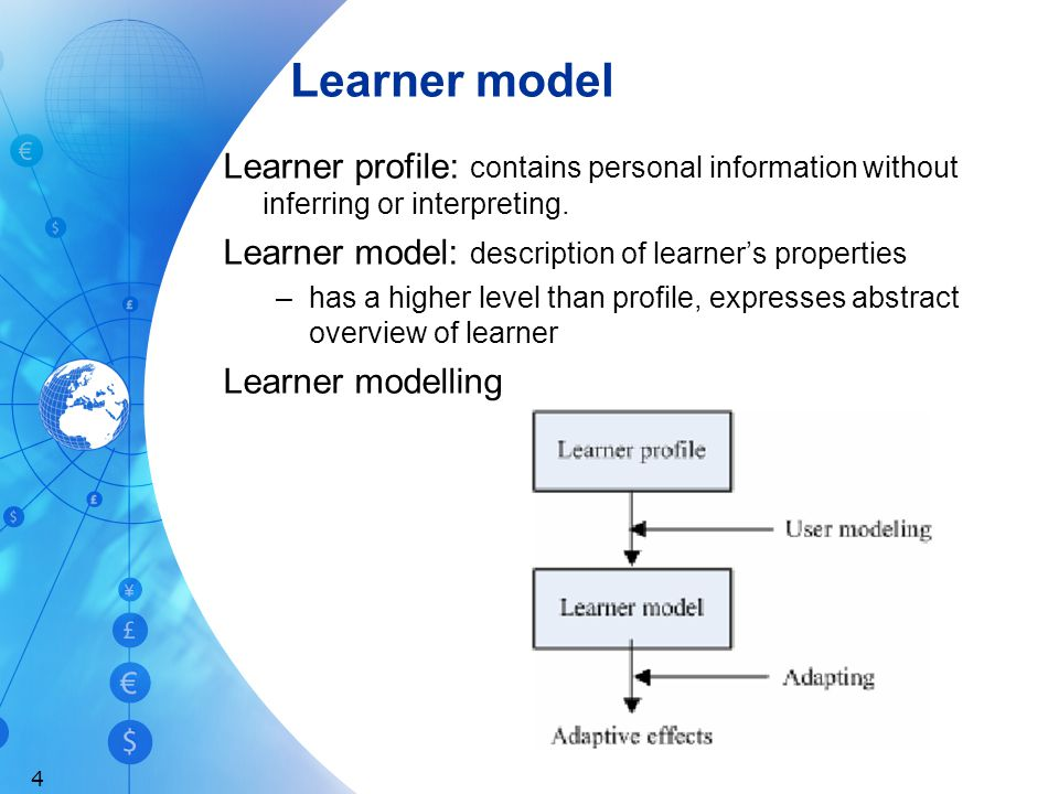 Learner model Learner profile: contains personal information without inferring or interpreting. Learner model: description of learner's properties.
