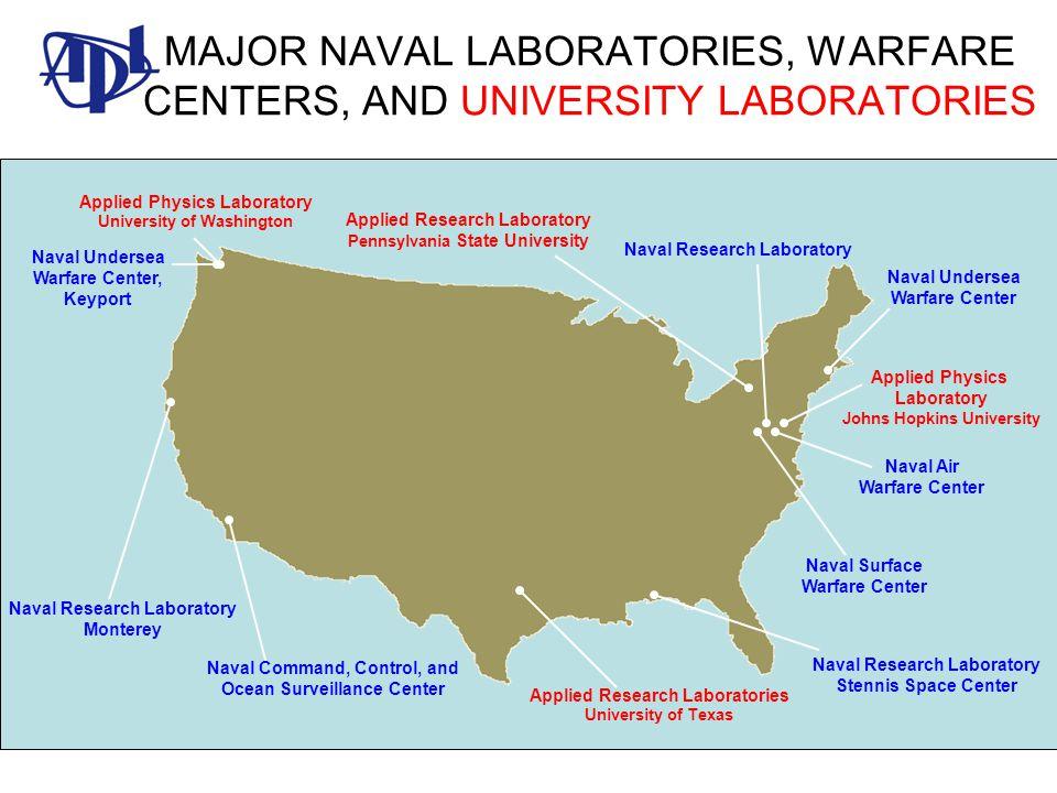 MAJOR NAVAL LABORATORIES, WARFARE CENTERS, AND UNIVERSITY LABORATORIES