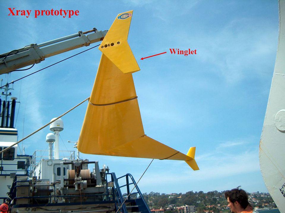 Xray prototype Winglet