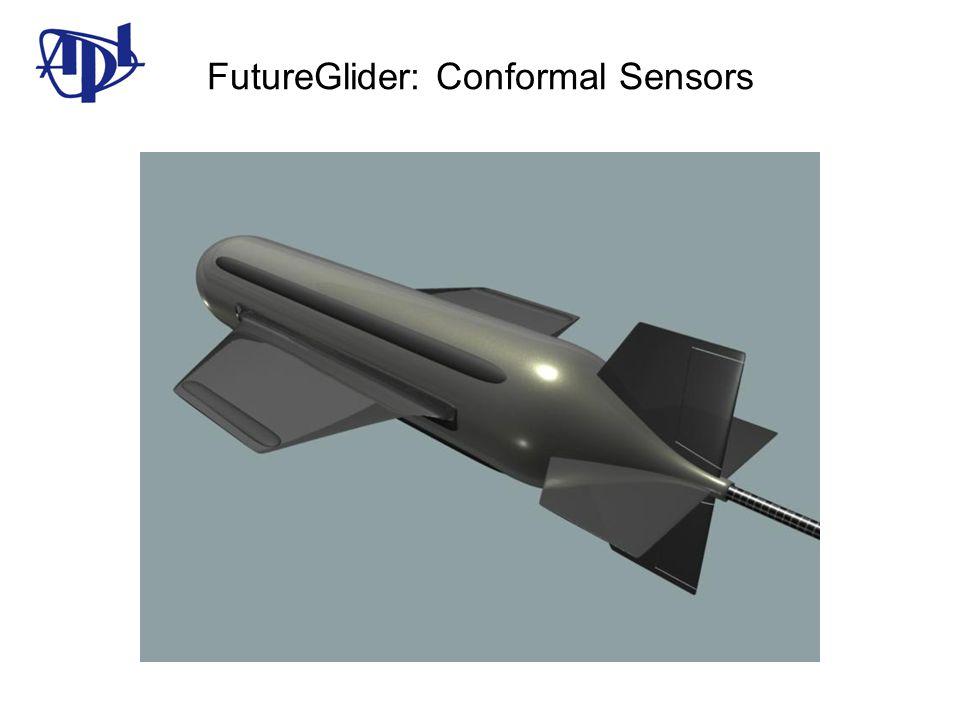 FutureGlider: Conformal Sensors