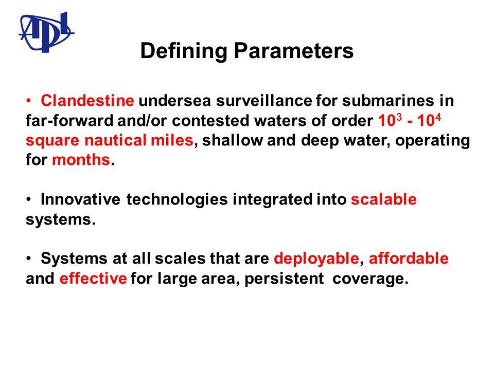 Defining Parameters