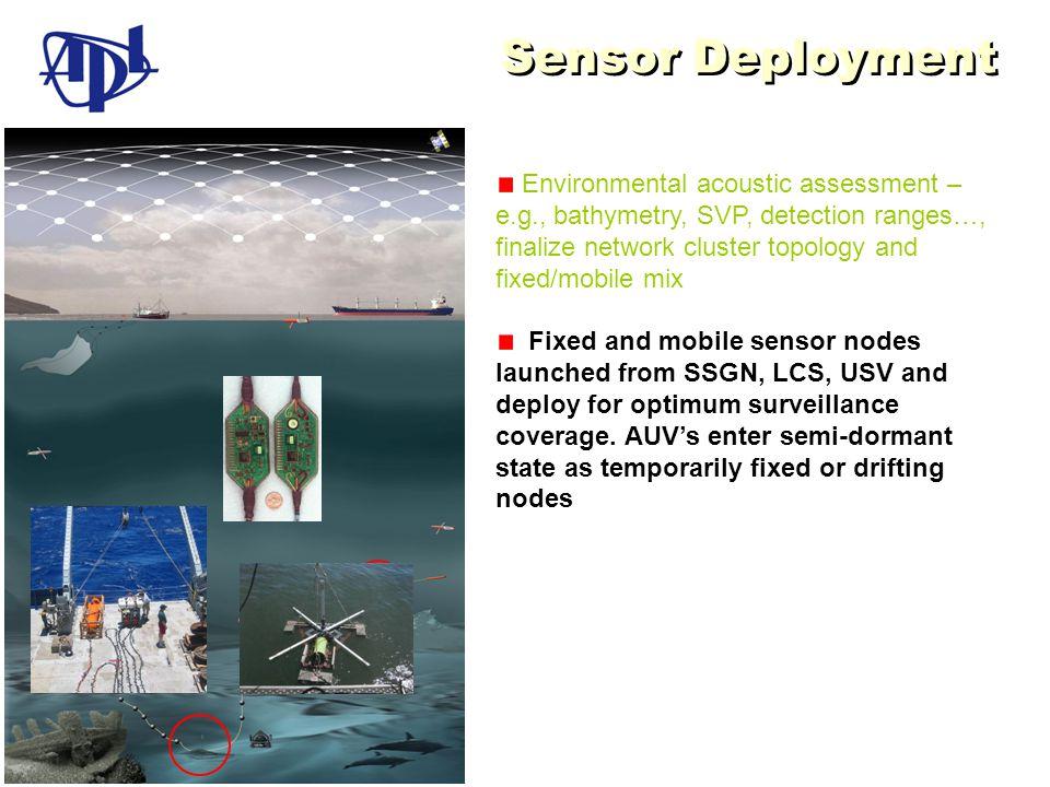 Sensor Deployment